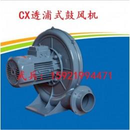 CX-7.5(5.5kw)锅炉和工业炉窑的通风和引风用鼓风机