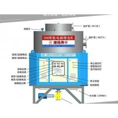 供应DEM-12智能精选机