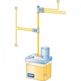 VOGEL油润滑系统MonoFlex系列