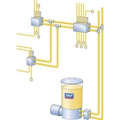 VOGEL油脂润滑系统DuoFlex系列